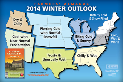 Winter Outlook